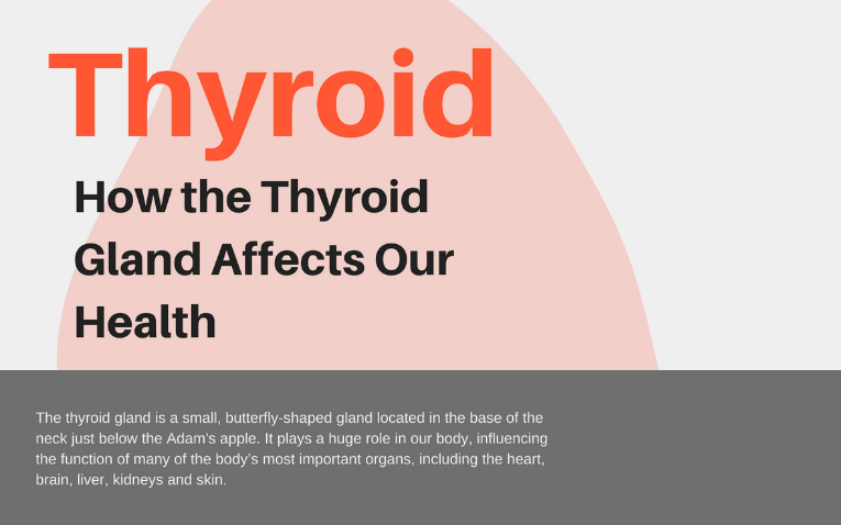 How Thyroid Gland Affects Our Health